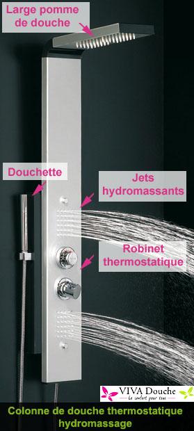 Colonne de douche hydromassage avec jets