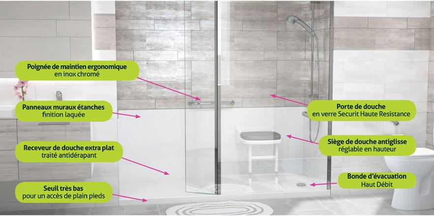 Douche senior : remplacement de votre baignoire par une douche